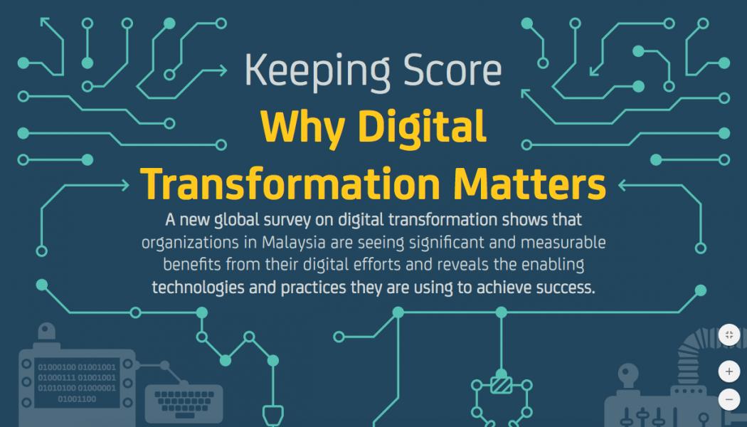indagine globale sulla trasformazione digitale
